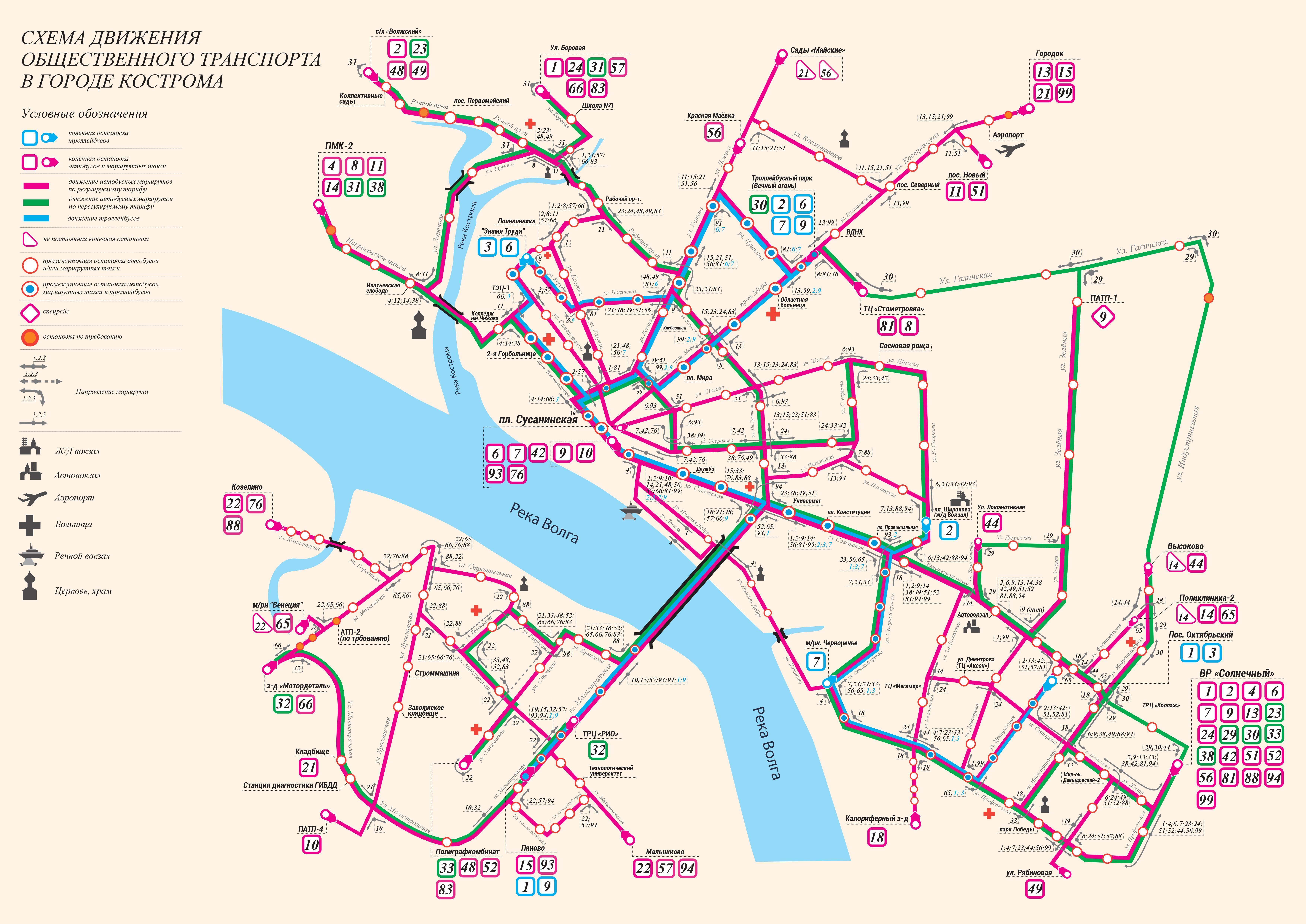 Нова схема транспорту