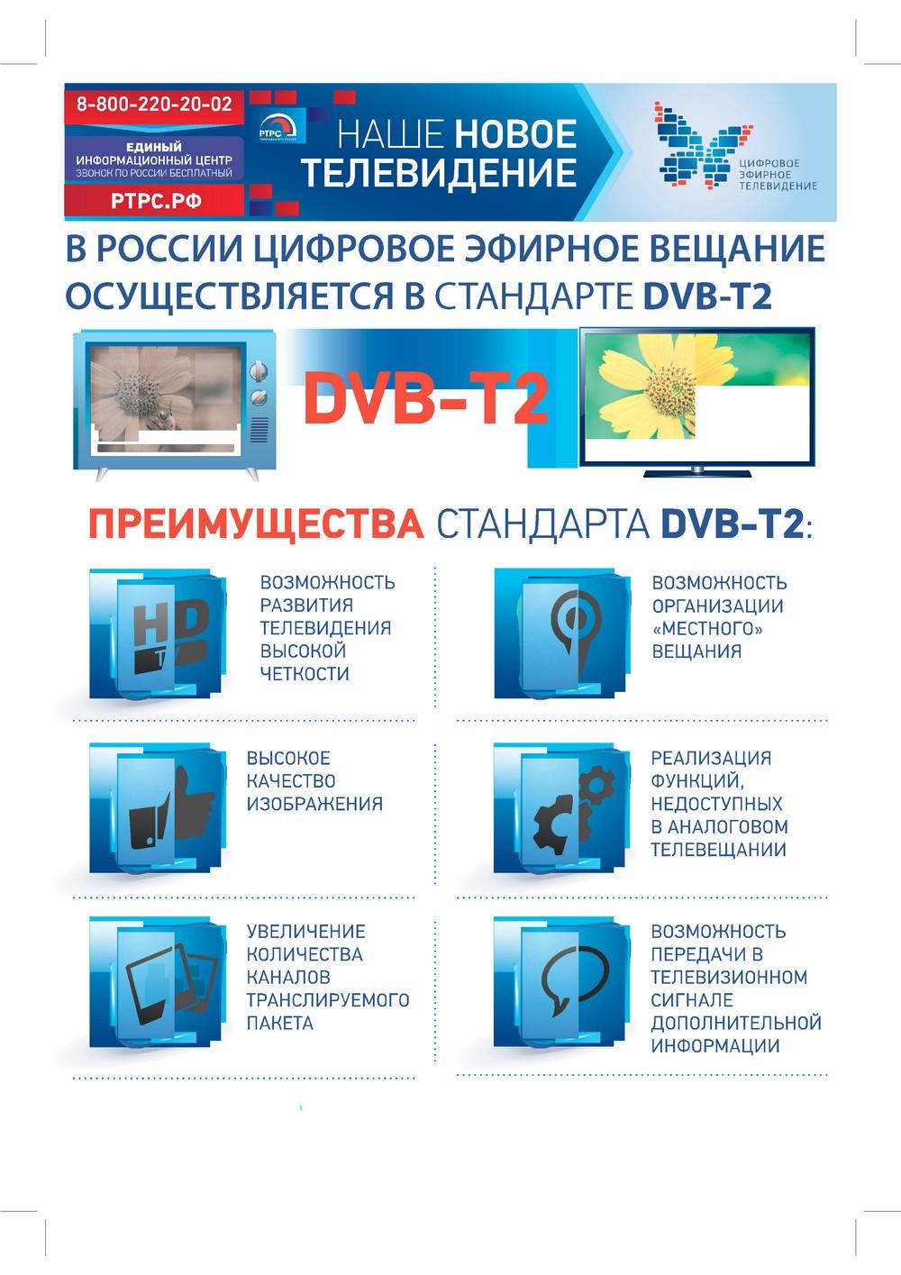 Преимущества цифрового телевидения доклад 2012